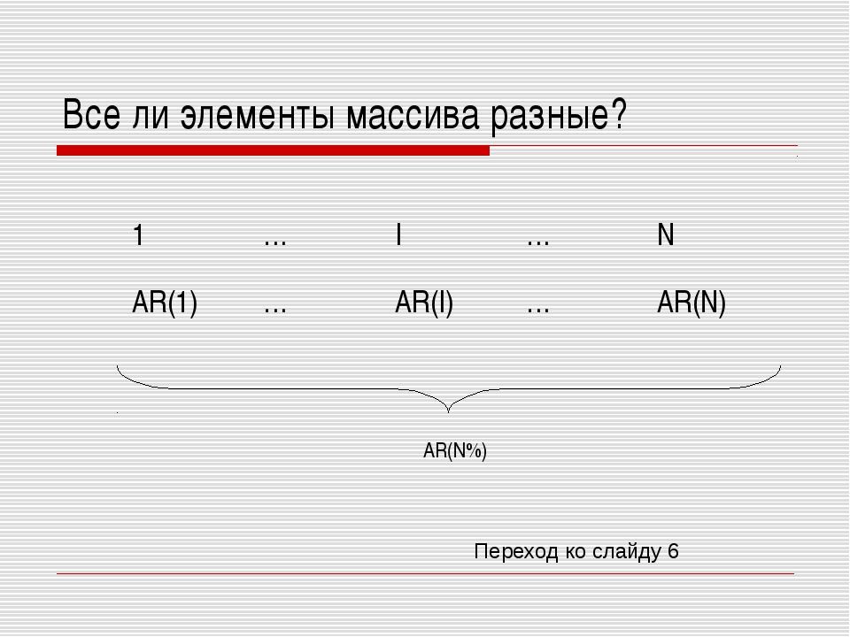 Все ли элементы массива разные? AR(N%) Переход ко слайду 6 1…I…N AR(1)…...
