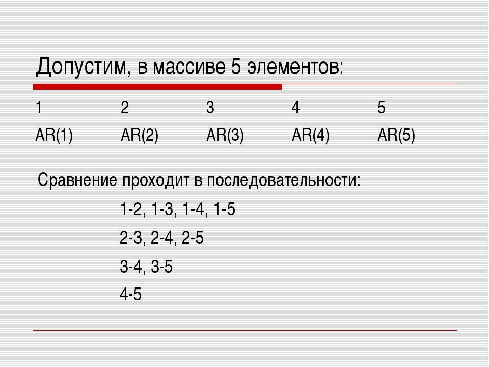 Допустим, в массиве 5 элементов: Cравнение проходит в последовательности: 1-2...