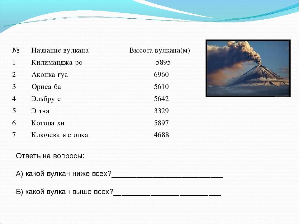 Посмотри́ табли́цу Ответь на вопросы: А) какой вулкан ниже всех?_____________...