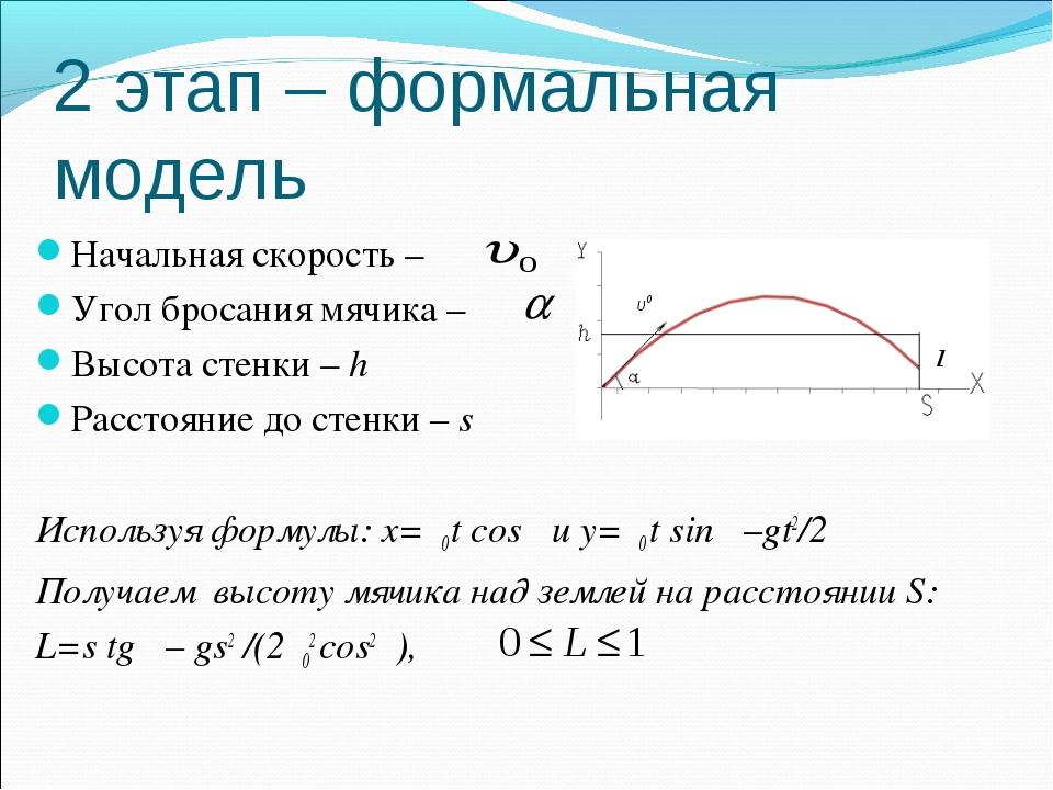 2 этап – формальная модель Начальная скорость – Угол бросания мячика – Высота...