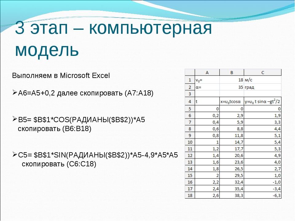 3 этап – компьютерная модель Выполняем в Microsoft Excel А6=А5+0,2 далее скоп...