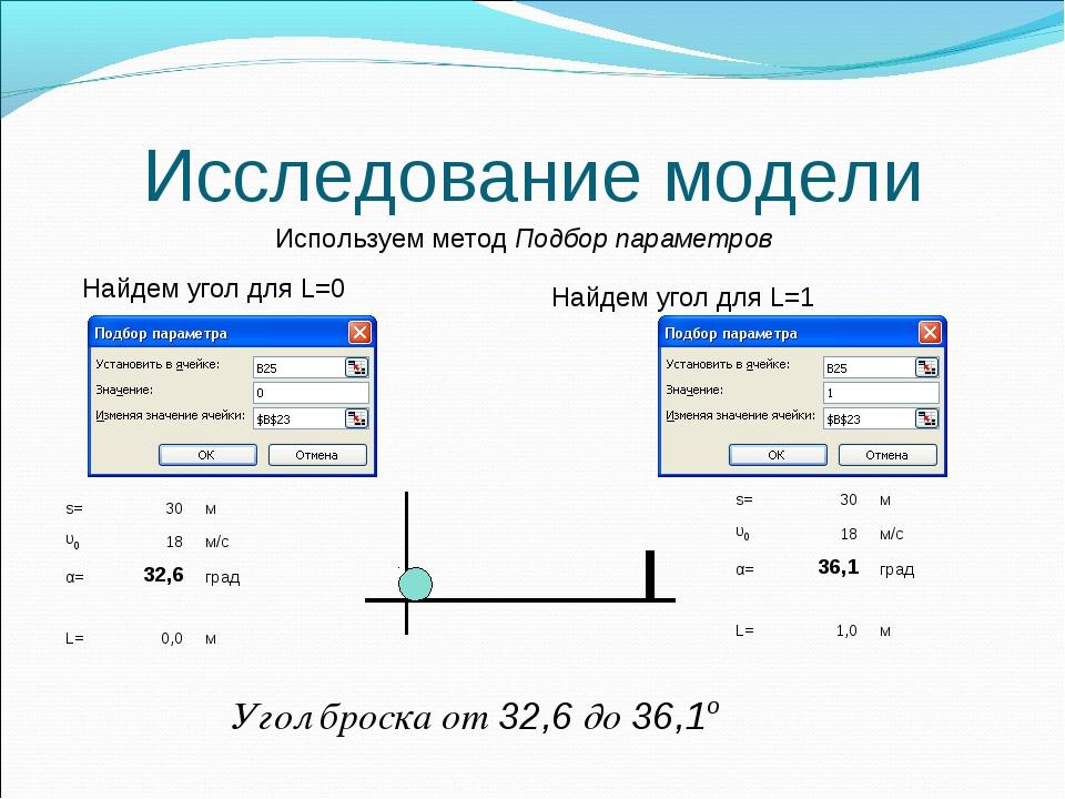 Исследование модели Найдем угол для L=1 Используем метод Подбор параметров На...