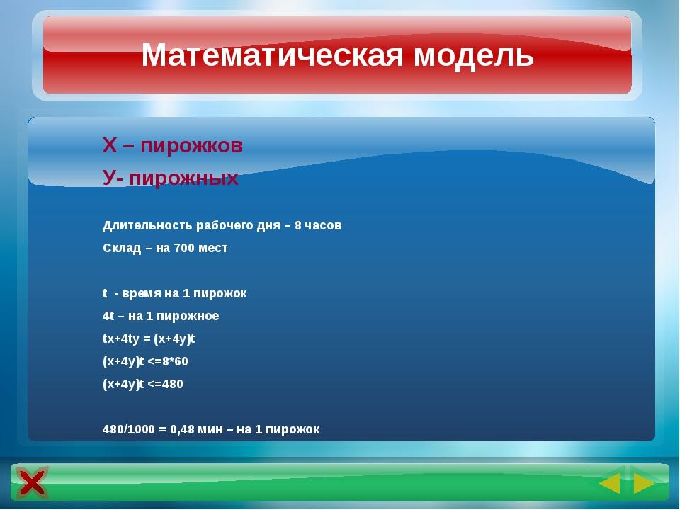 Математическая модель X – пирожков У- пирожных Длительность рабочего дня – 8...
