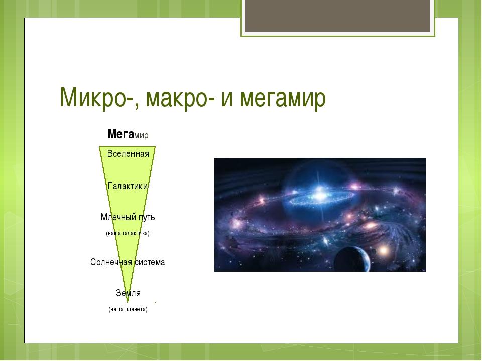 Микро-, макро- и мегамир Мегамир Вселенная Галактики Млечный путь (наша галак...
