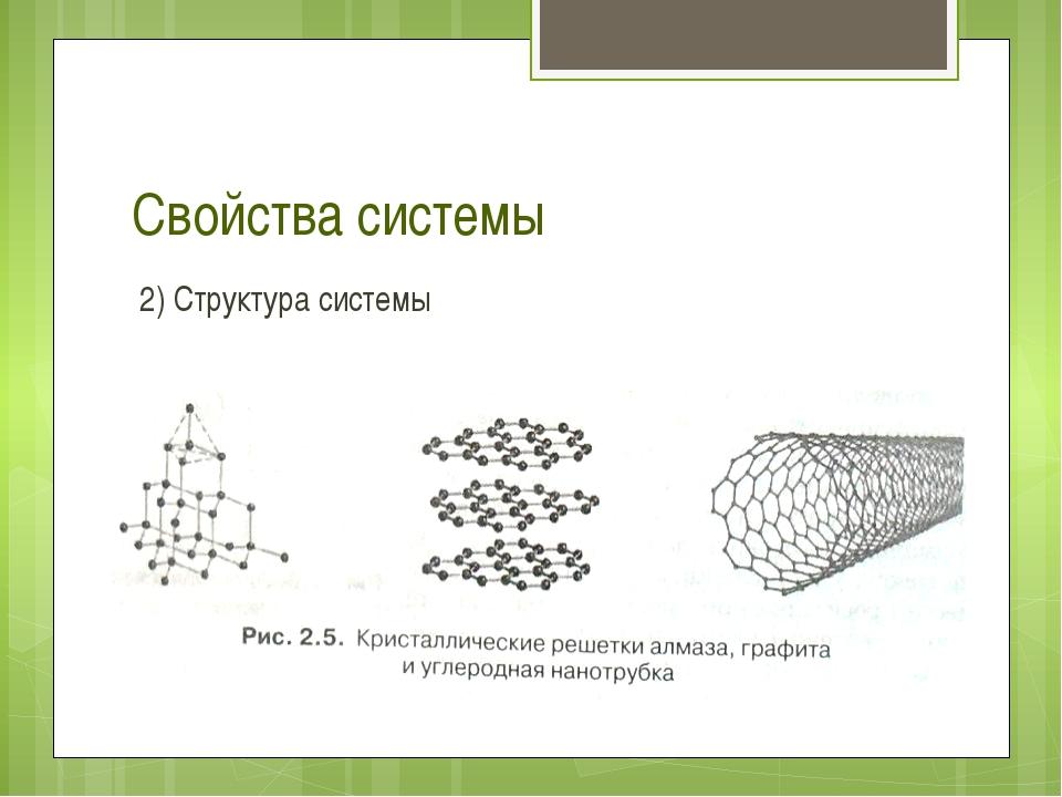 Свойства системы 2) Структура системы