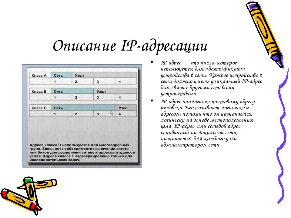 Описание IP-адресации IP-адрес — это число, которое используется для идентифи...
