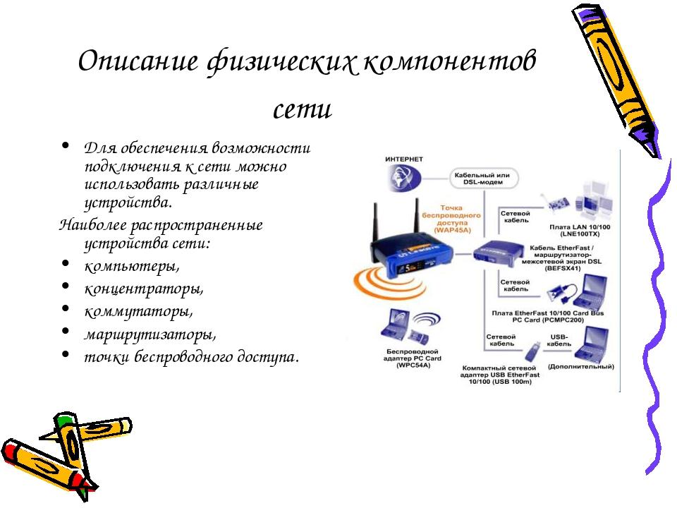 Описание физических компонентов сети Для обеспечения возможности подключения...