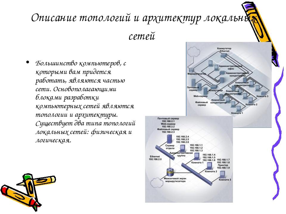 Описание топологий и архитектур локальных сетей Большинство компьютеров, с ко...