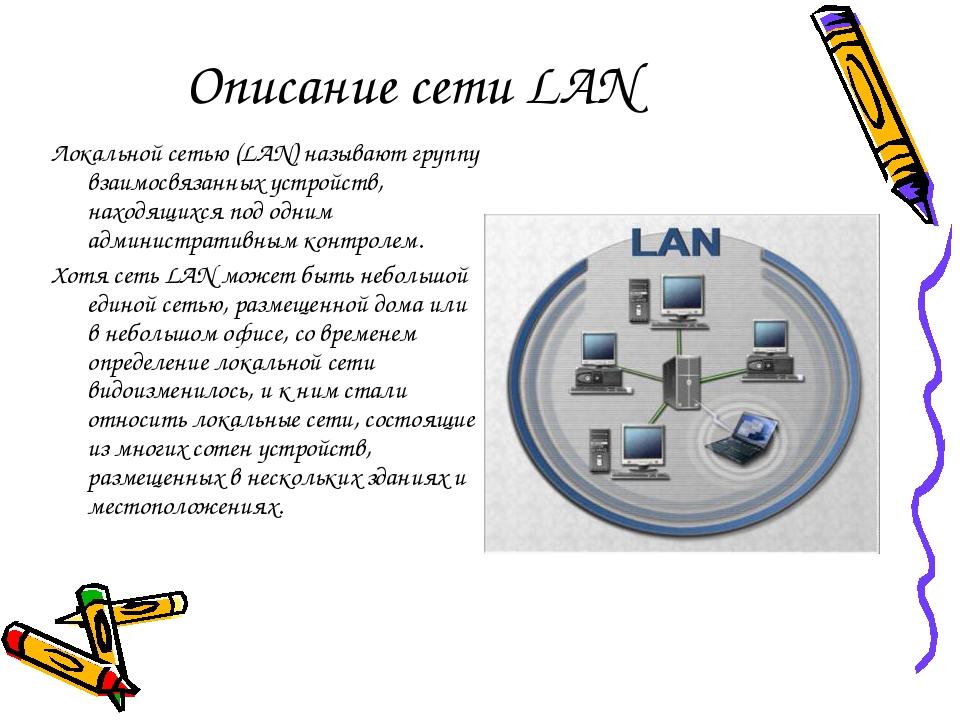 Описание сети LAN Локальной сетью (LAN) называют группу взаимосвязанных устро...