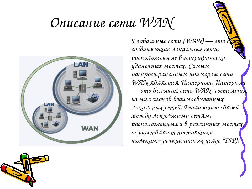 Описание сети WAN Глобальные сети (WAN) — это сети, соединяющие локальные се...