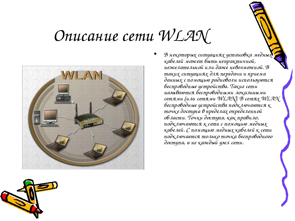 Описание сети WLAN В некоторых ситуациях установка медных кабелей может быть...