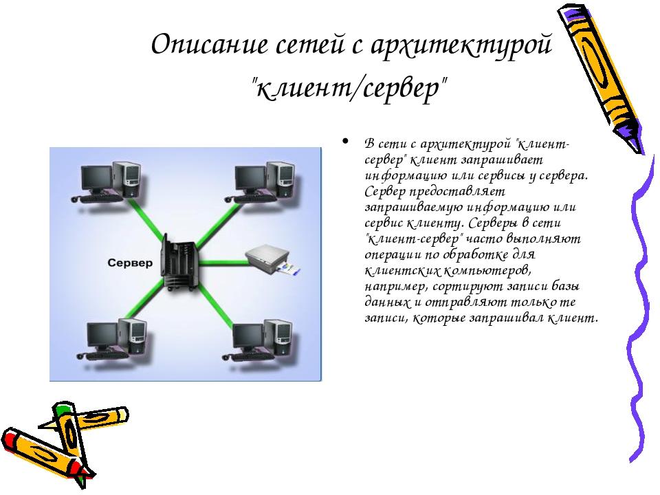 """Описание сетей с архитектурой """"клиент/сервер"""" В сети с архитектурой """"клиент-с..."""