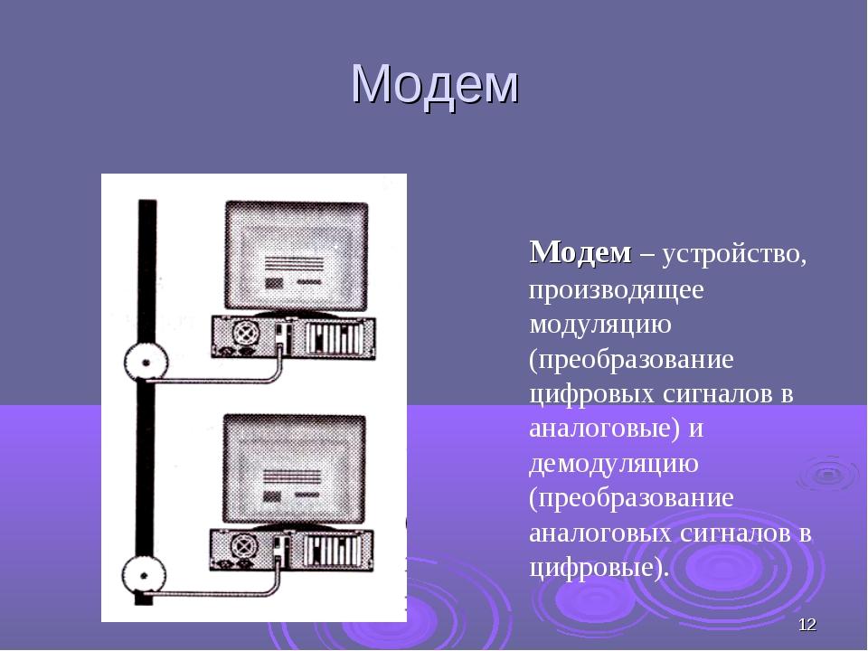 * Модем Модем – устройство, производящее модуляцию (преобразование цифровых с...