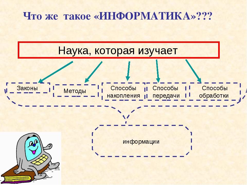 Что же такое «ИНФОРМАТИКА»??? Наука, которая изучает Законы Методы Способы на...