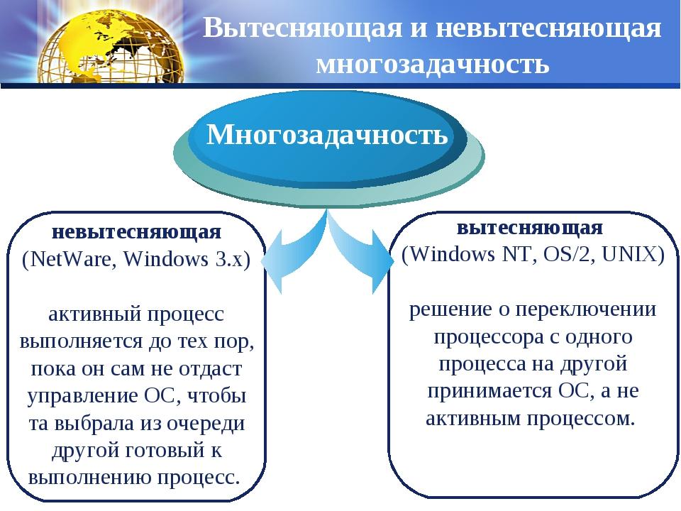 Вытесняющая и невытесняющая многозадачность невытесняющая (NetWare, Windows 3...
