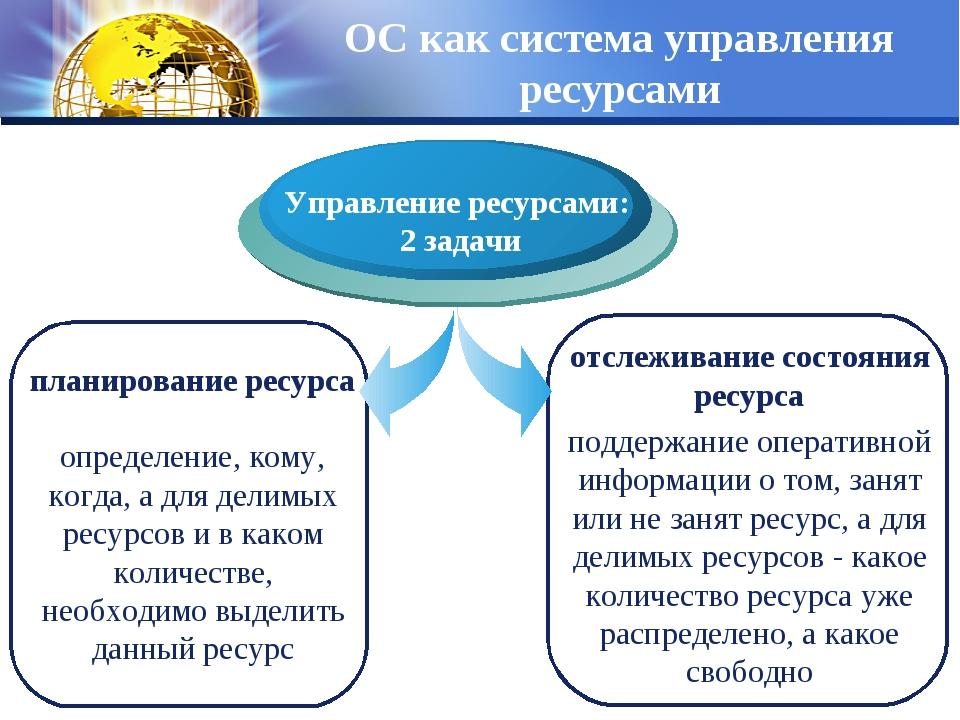 ОС как система управления ресурсами планирование ресурса определение, кому, к...