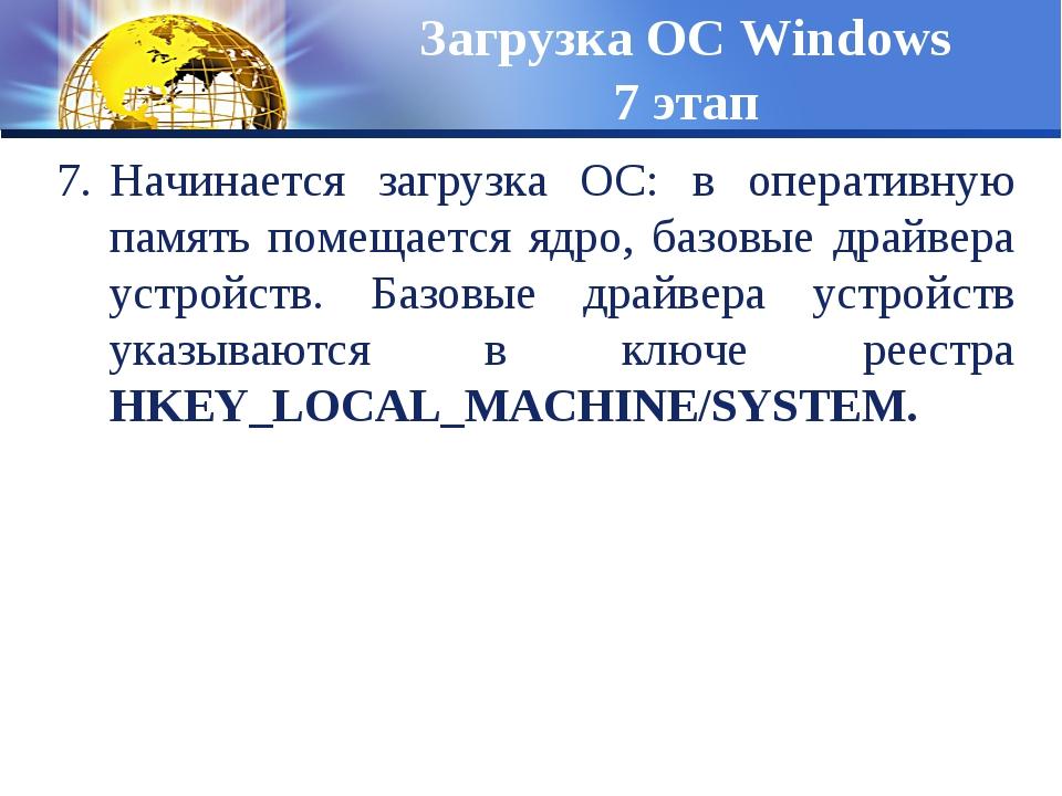 Начинается загрузка ОС: в оперативную память помещается ядро, базовые драйвер...