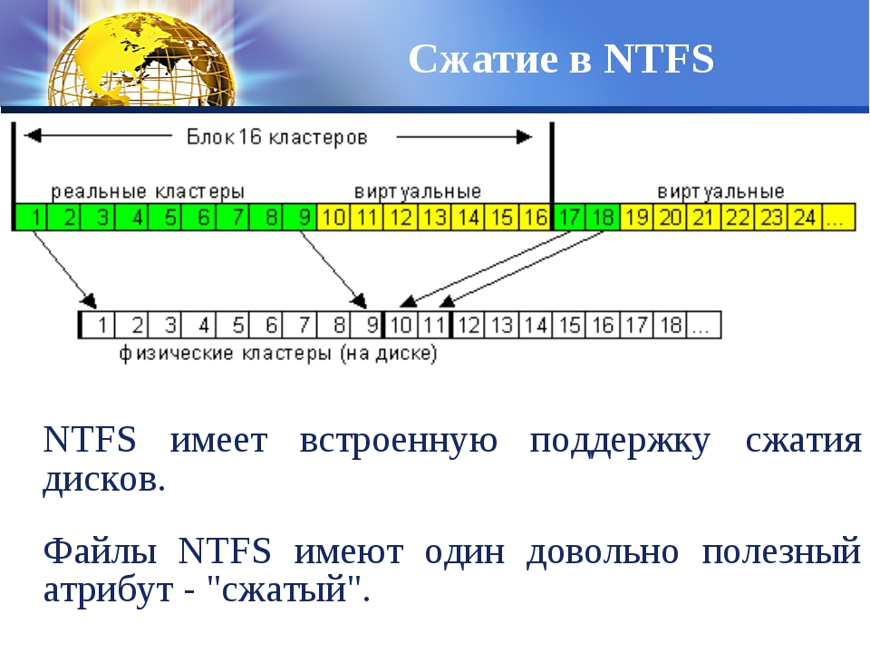 NTFS имеет встроенную поддержку сжатия дисков. Файлы NTFS имеют один довольно...