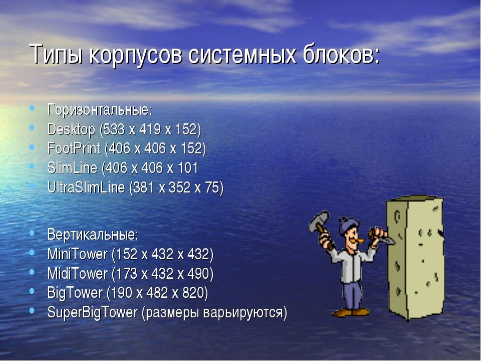 Типы корпусов системных блоков: Горизонтальные: Desktop (533 x 419 x 152) Foo...