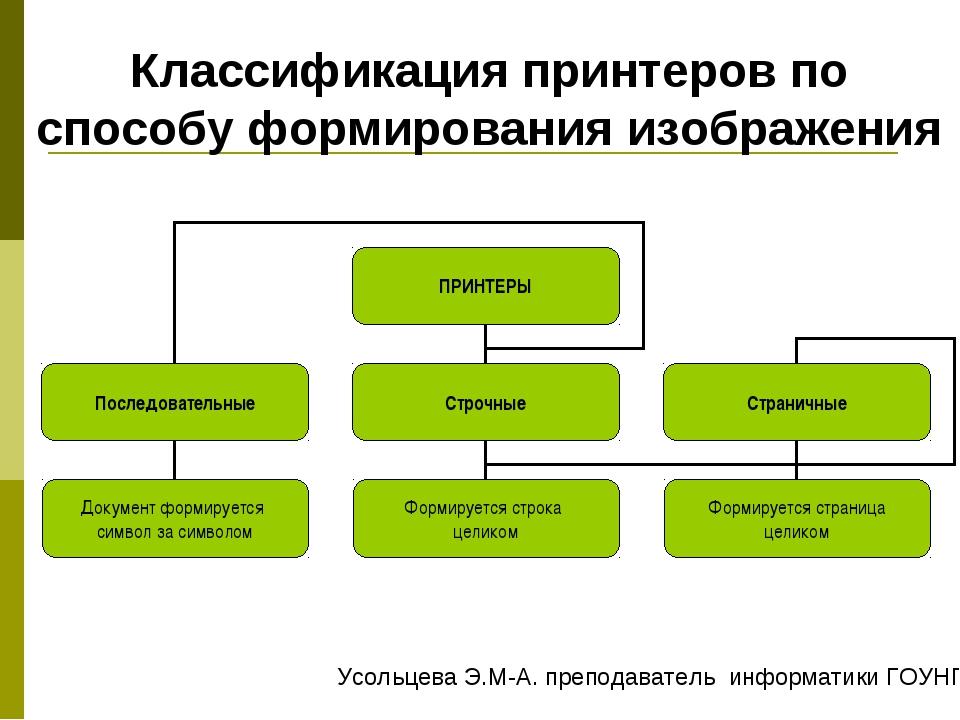 Классификация принтеров по способу формирования изображения Усольцева Э.М-А....