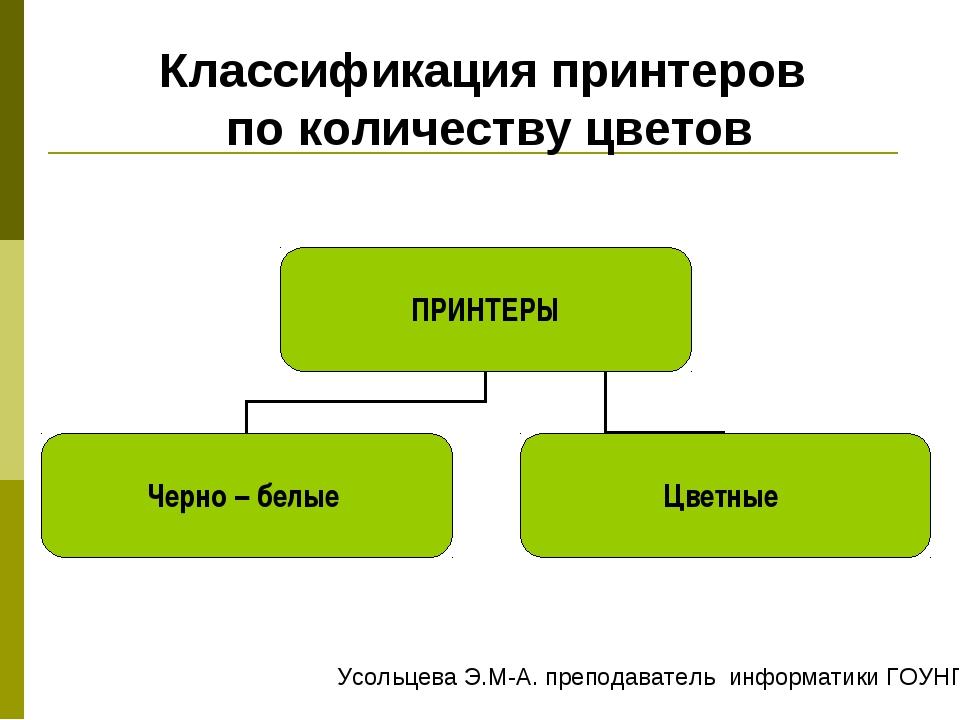 Классификация принтеров по количеству цветов Усольцева Э.М-А. преподаватель и...