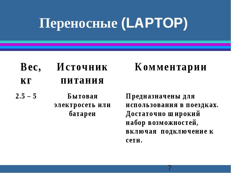 Переносные (LAPTOP)