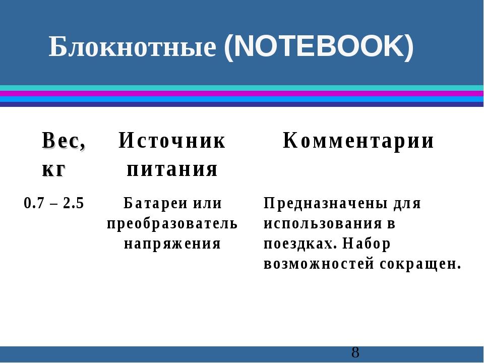 Блокнотные (NOTEBOOK)