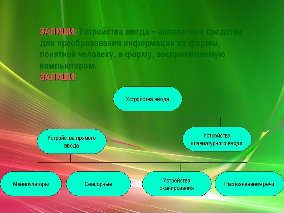 ЗАПИШИ: Устройства ввода – аппаратные средства для преобразования информации...