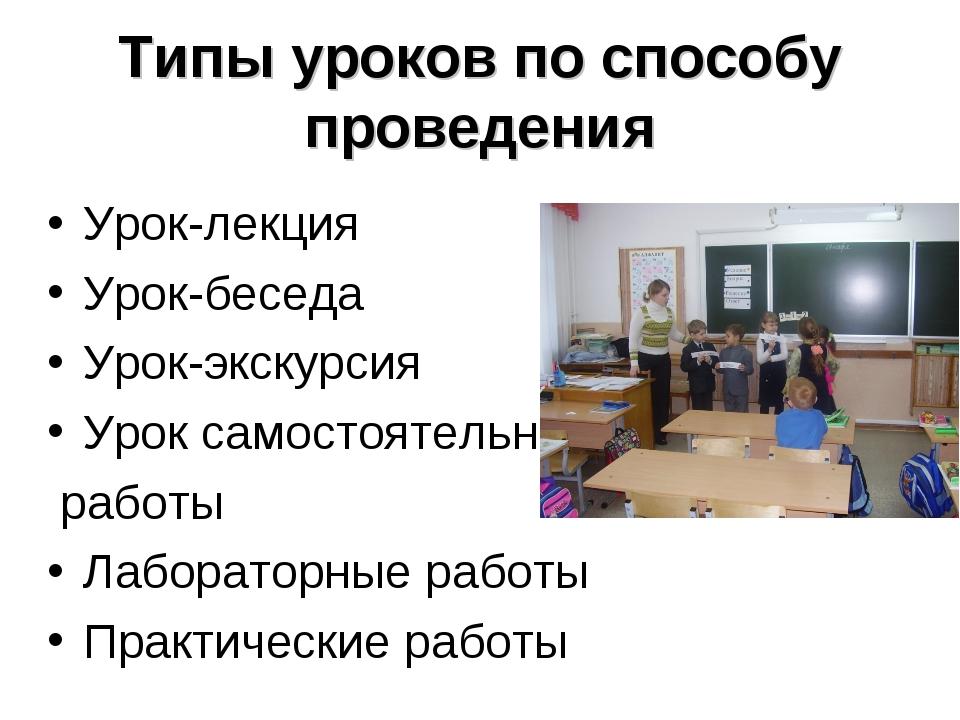 Типы уроков по способу проведения Урок-лекция Урок-беседа Урок-экскурсия Урок...