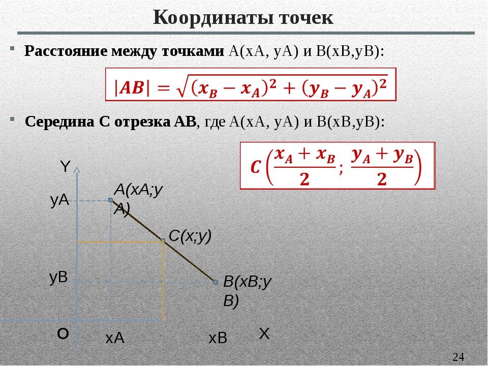 Координаты точек Расстояние между точками A(xA, yA) и B(xB,yB): Середина C о...