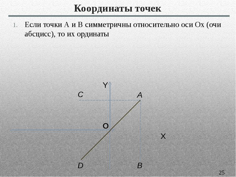 Координаты точек Если точки А и В симметричны относительно оси Ох (очи абсци...