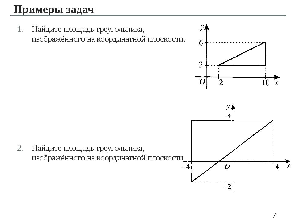 Найдите площадь треугольника, изображённого на координатной плоскости. Найдит...