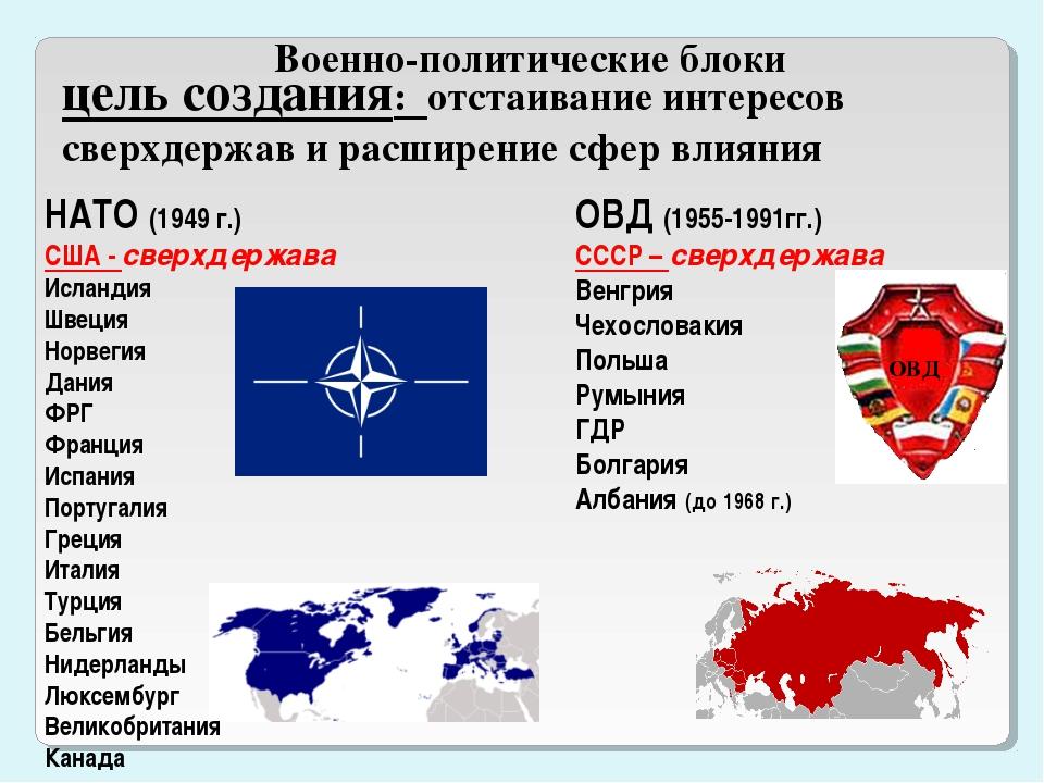 Военно-политические блоки НАТО (1949 г.) США - сверхдержава Исландия Швеция Н...