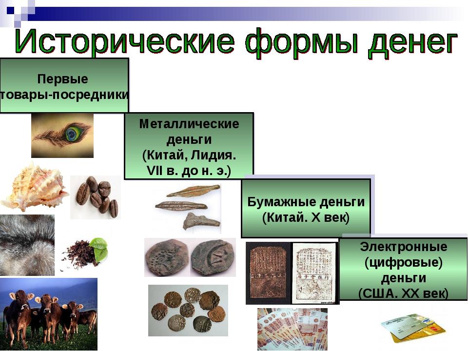Первые товары-посредники Металлические деньги (Китай, Лидия. VII в. до н. э.)...