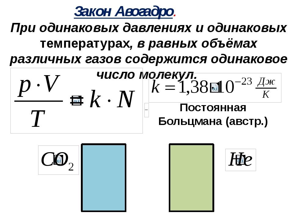 При одинаковых давлениях и одинаковых температурах, в равных объёмах различны...