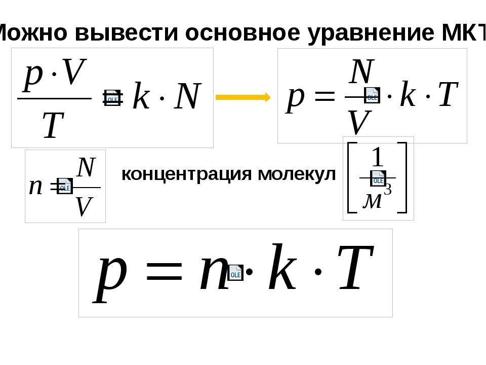 концентрация молекул Можно вывести основное уравнение МКТ: