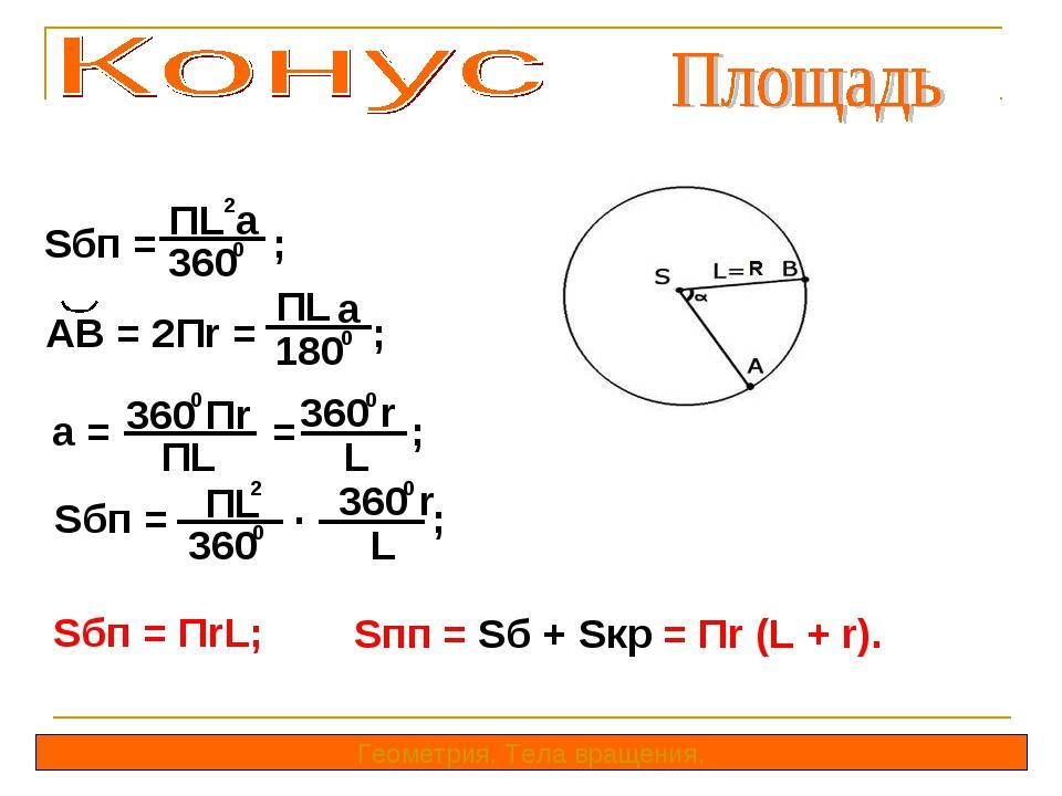 Sбп = ; ПL a 2 360 0 Геометрия. Тела вращения. AB = 2Пr = ; ПL a 180 0 a = =...