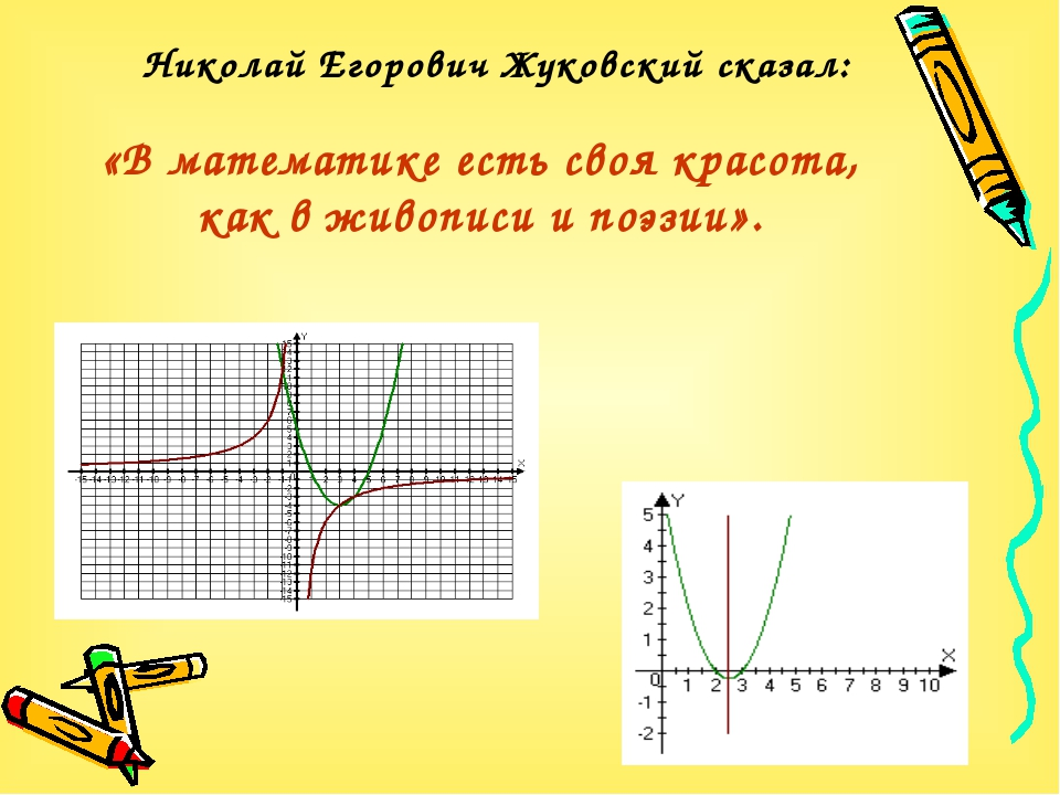 Николай Егорович Жуковский сказал: «В математике есть своя красота, как в жив...