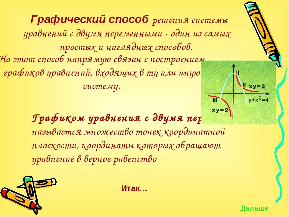 Графический способ решения системы уравнений с двумя переменными - один из с...