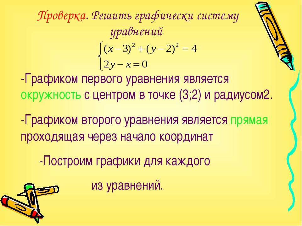 Проверка. Решить графически систему уравнений -Графиком первого уравнения яв...