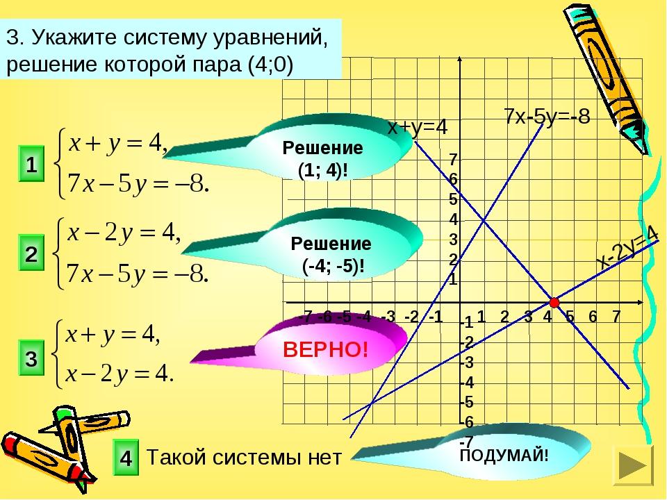 3 1 2 3. Укажите систему уравнений, решение которой пара (4;0) 4 Решение (-4;...