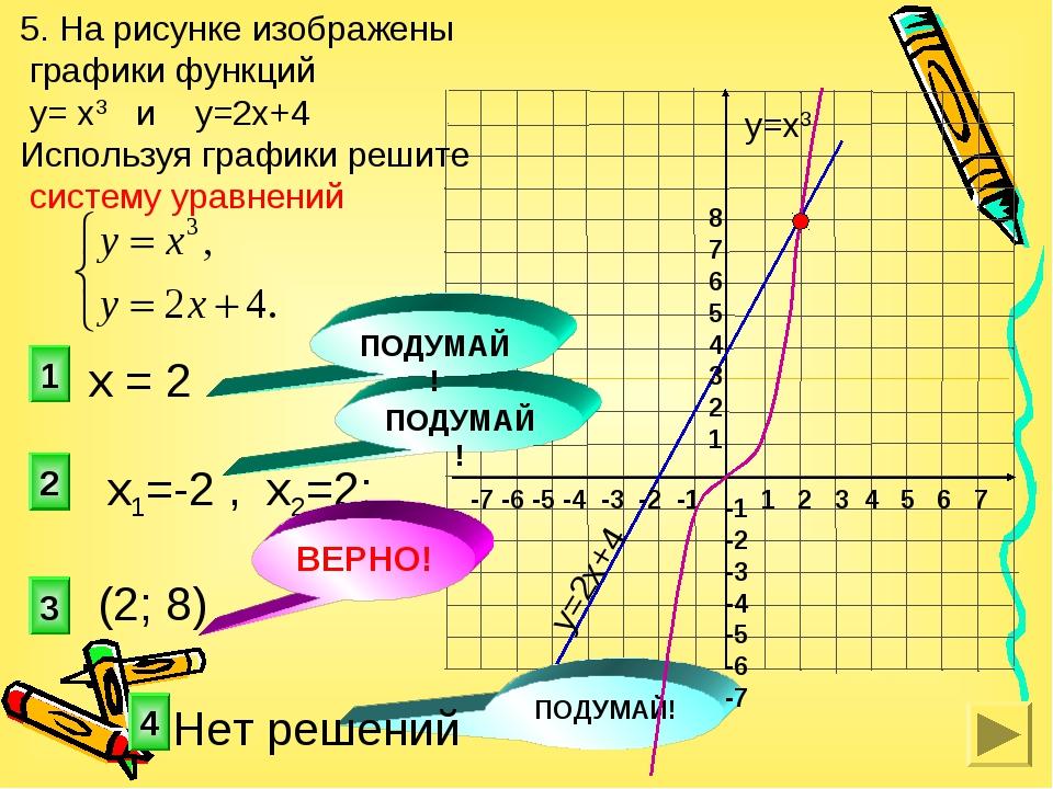 3 2 1 5. На рисунке изображены графики функций у= х3 и у=2х+4 Используя графи...
