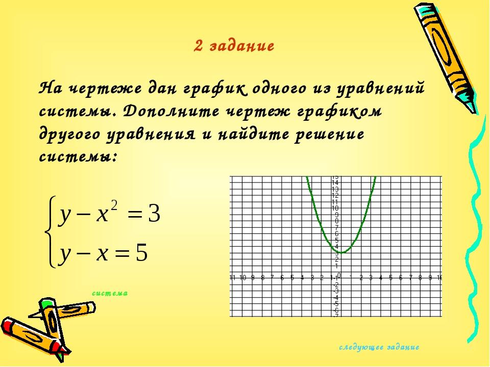 2 задание На чертеже дан график одного из уравнений системы. Дополните чертеж...