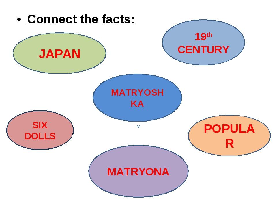 Connect the facts: MATRYOSHKA 19th CENTURY JAPAN SIX DOLLS POPULAR MATRYONA