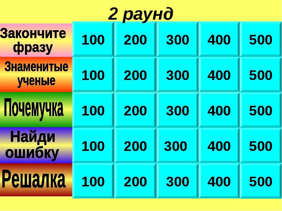 100 100 100 100 100 400 300 200 400 300 200 500 500 400 300 200 500 200 200 3...