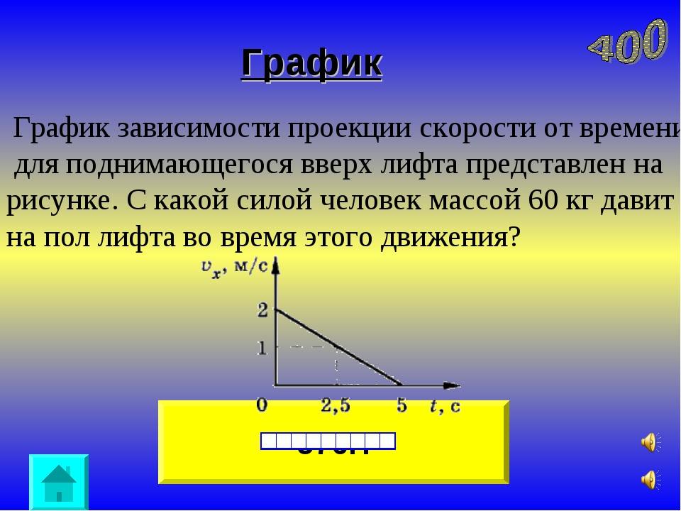 График 576Н График зависимости проекции скорости от времени для поднимающего...