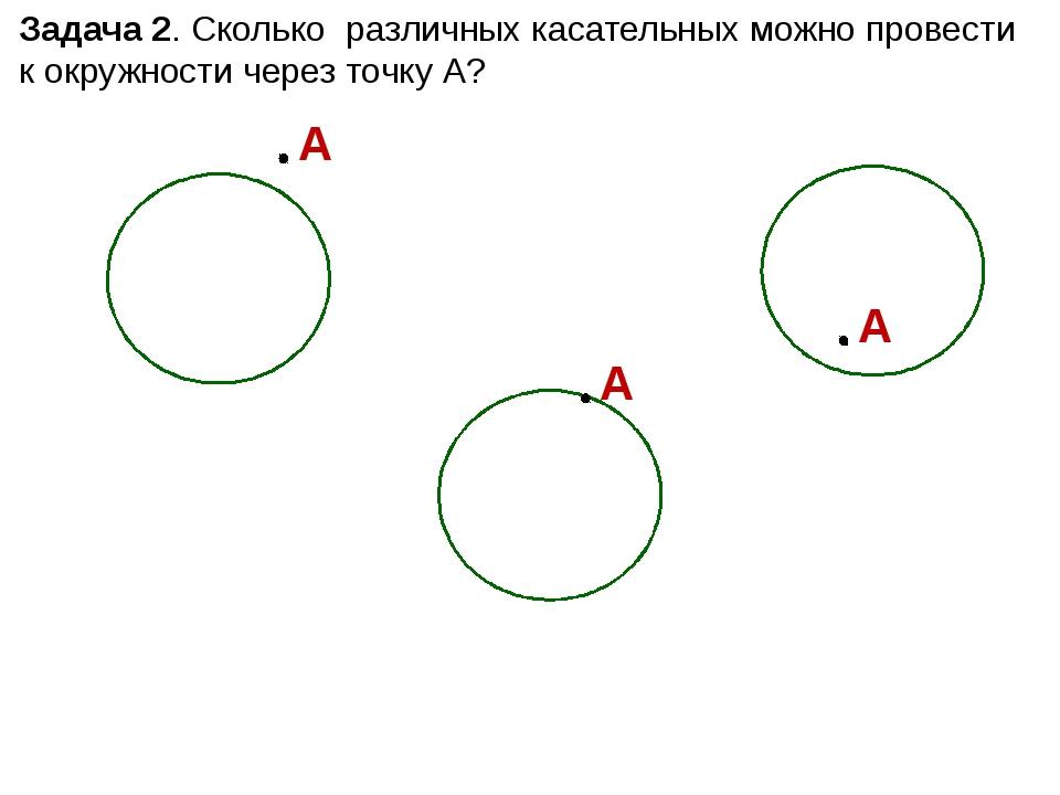 Задача 2. Сколько различных касательных можно провести к окружности через то...
