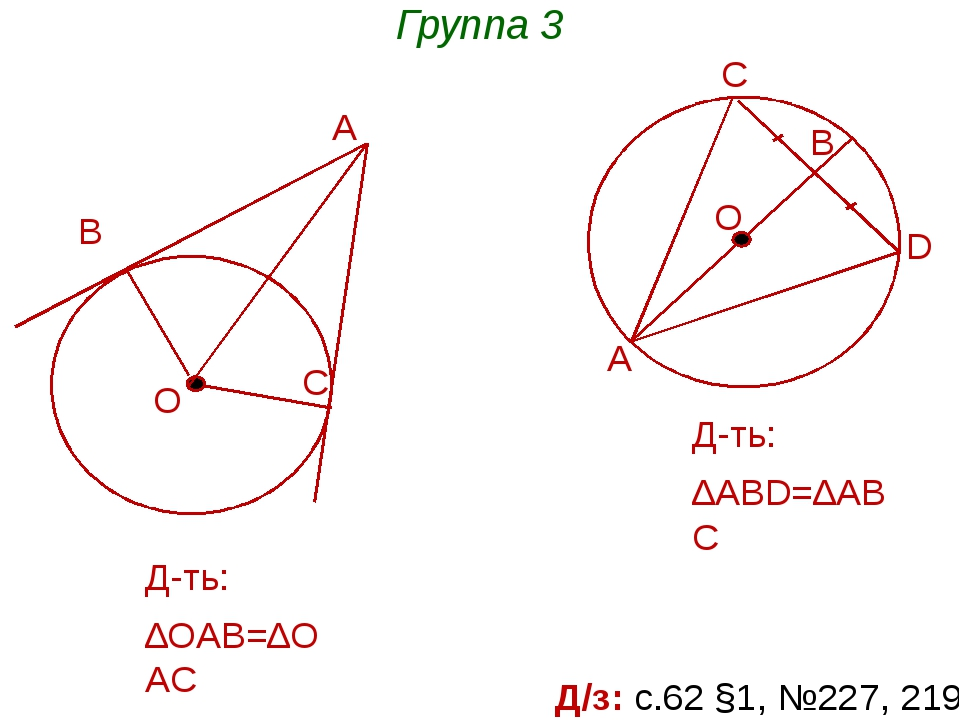 Группа 3 Д/з: с.62 §1, №227, 219 Д-ть: ∆OAB=∆OAC А О В С D Д-ть: ∆ABD=∆ABC
