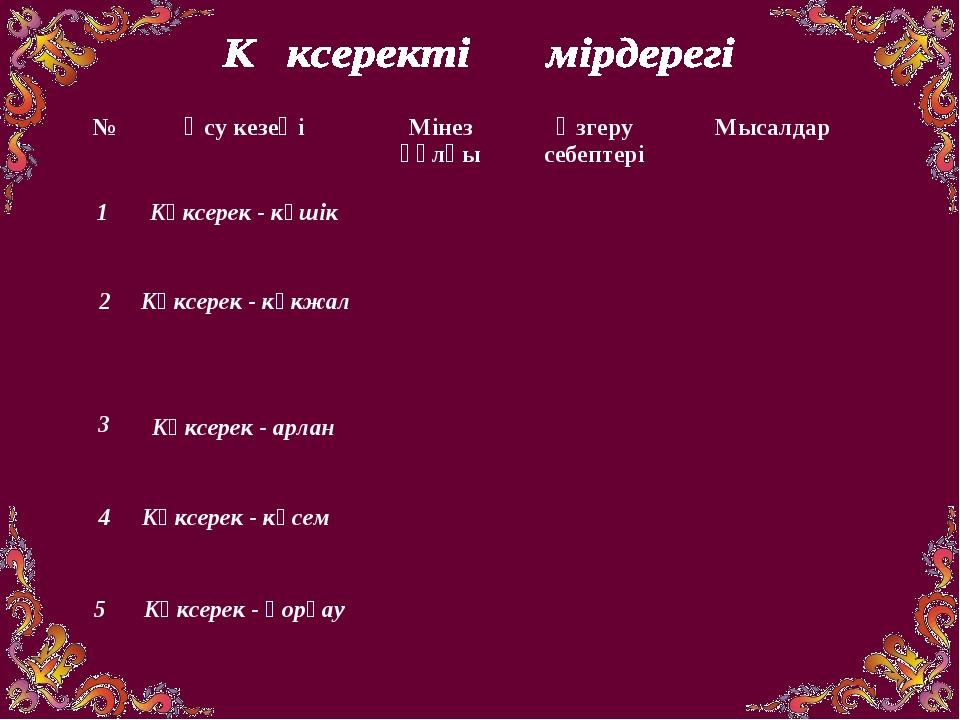 Көксерек - күшік 1 2 Көксерек - көкжал 3 Көксерек - арлан 4 Көксерек - көсем...
