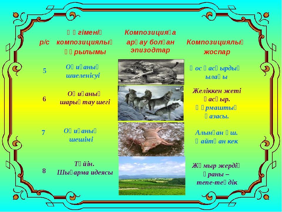 5 Оқиғаның шиеленісуі Қос қасқырдың ылаңы 6 Оқиғаның шарықтау шегі Желіккен ж...